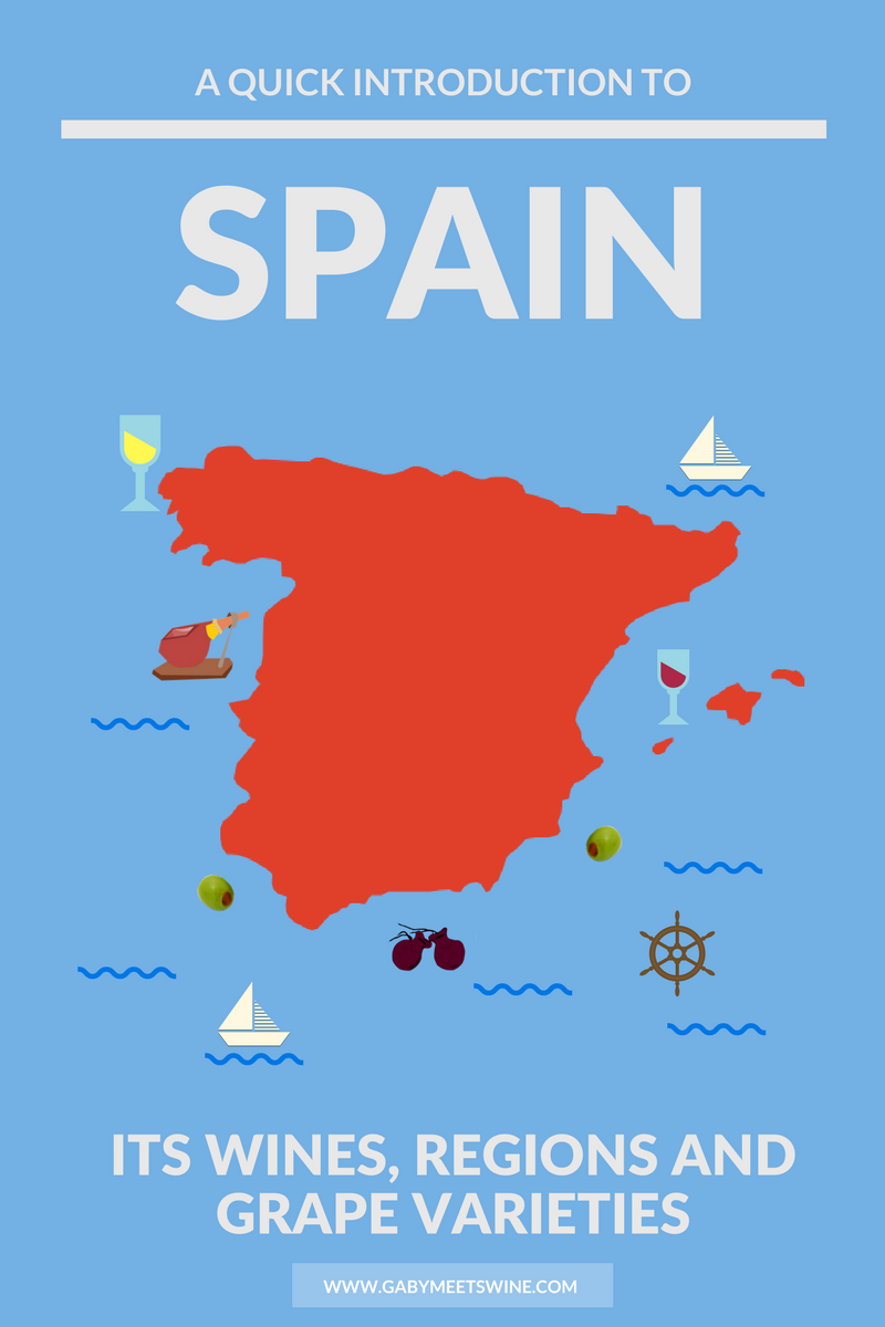 A quick introduction to Spain!
